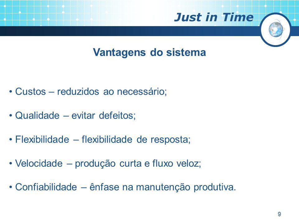 9 Just in Time Vantagens do sistema Custos – reduzidos ao necessário; Qualidade – evitar defeitos; Flexibilidade – flexibilidade de resposta; Velocida