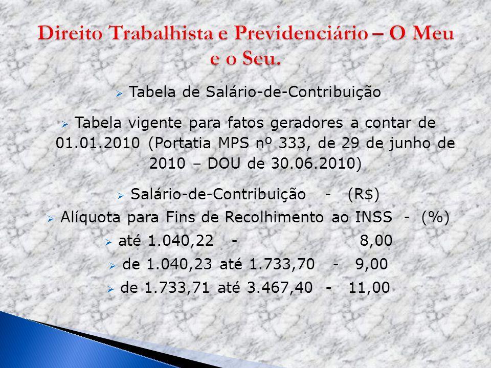 Tabela de Salário-de-Contribuição Tabela vigente para fatos geradores a contar de 01.01.2010 (Portatia MPS nº 333, de 29 de junho de 2010 – DOU de 30.