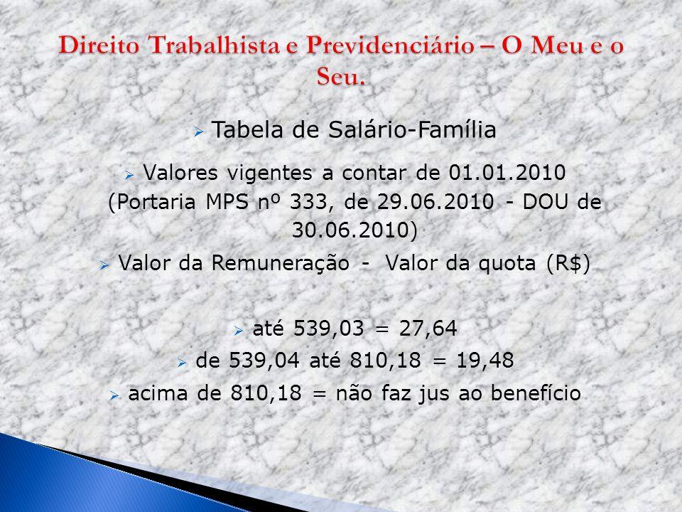 Tabela de Salário-Família Valores vigentes a contar de 01.01.2010 (Portaria MPS nº 333, de 29.06.2010 - DOU de 30.06.2010) Valor da Remuneração - Valo