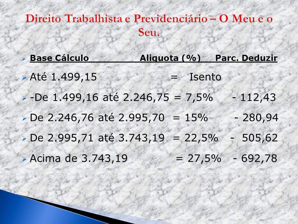 Base Cálculo Aliquota (%) Parc. Deduzir Até 1.499,15 = Isento -De 1.499,16 até 2.246,75 = 7,5% - 112,43 De 2.246,76 até 2.995,70 = 15% - 280,94 De 2.9