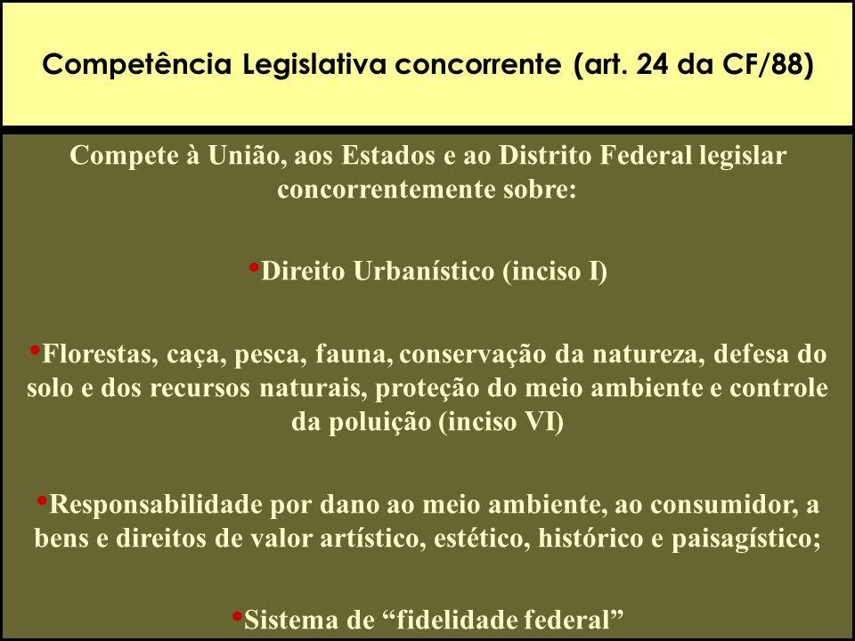 Competência Legislativa concorrente (art. 24 da CF/88) Compete à União, aos Estados e ao Distrito Federal legislar concorrentemente sobre: Direito Urb