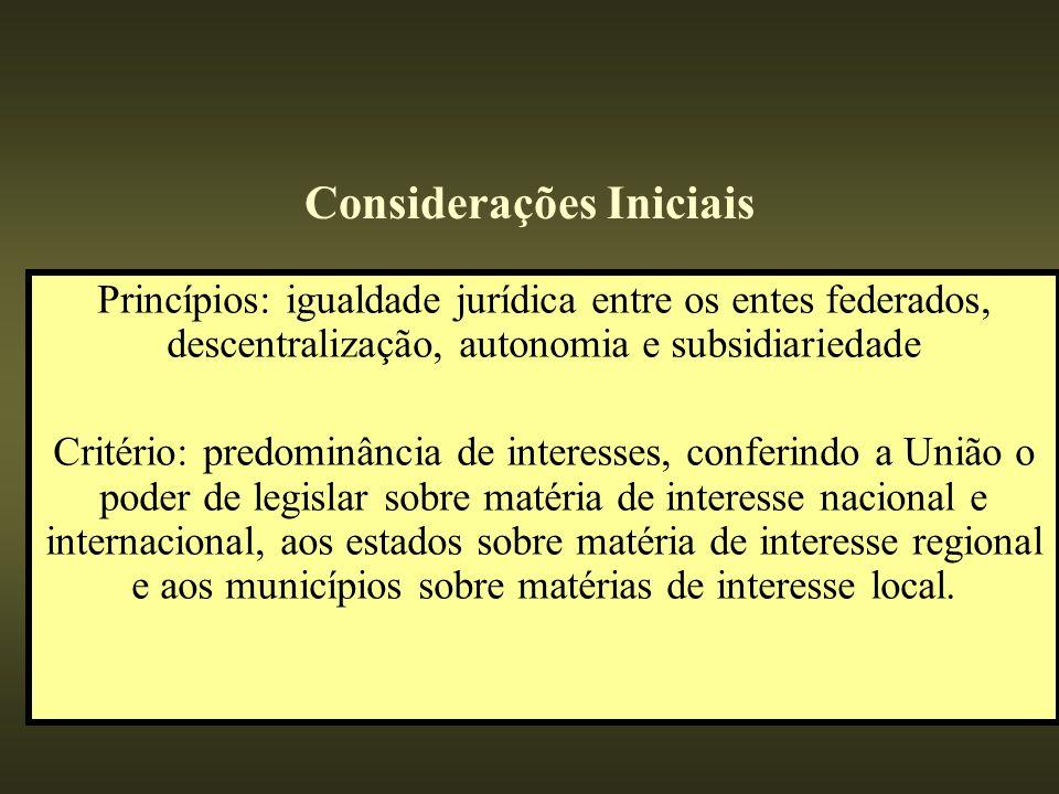 Considerações Iniciais Princípios: igualdade jurídica entre os entes federados, descentralização, autonomia e subsidiariedade Critério: predominância