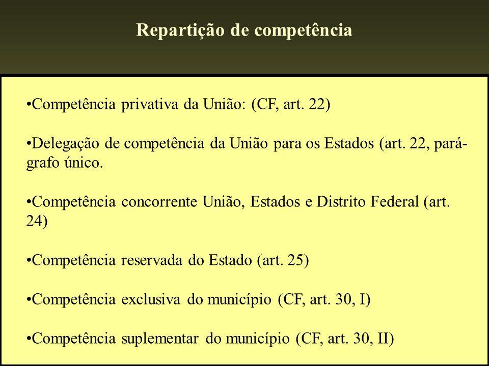 Repartição de competência Competência privativa da União: (CF, art. 22) Delegação de competência da União para os Estados (art. 22, pará- grafo único.