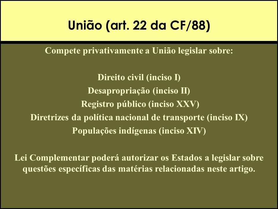 União (art. 22 da CF/88) Compete privativamente a União legislar sobre: Direito civil (inciso I) Desapropriação (inciso II) Registro público (inciso X