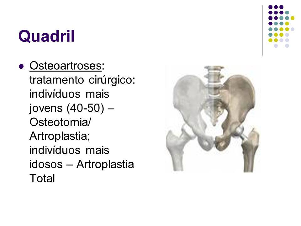 Quadril Osteoartroses: tratamento cirúrgico: indivíduos mais jovens (40-50) – Osteotomia/ Artroplastia; indivíduos mais idosos – Artroplastia Total