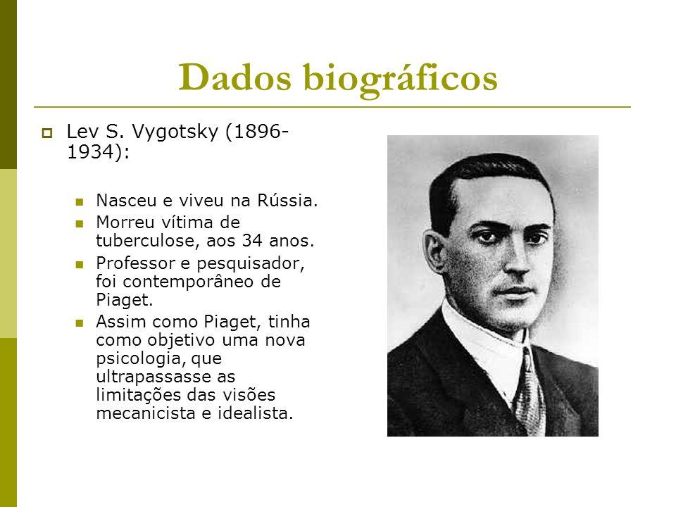 Dados biográficos Lev S. Vygotsky (1896- 1934): Nasceu e viveu na Rússia. Morreu vítima de tuberculose, aos 34 anos. Professor e pesquisador, foi cont