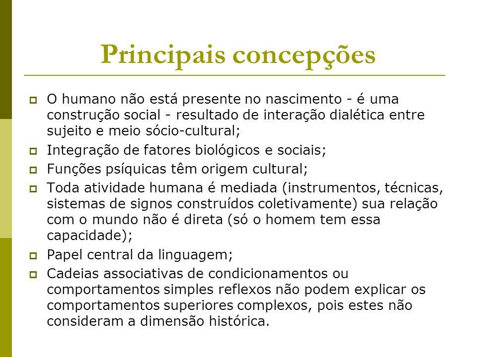 O humano não está presente no nascimento - é uma construção social - resultado de interação dialética entre sujeito e meio sócio-cultural; Integração