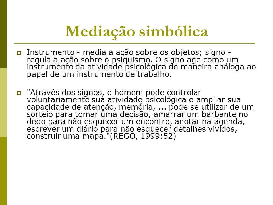 Mediação simbólica Instrumento - media a ação sobre os objetos; signo - regula a ação sobre o psiquismo. O signo age como um instrumento da atividade