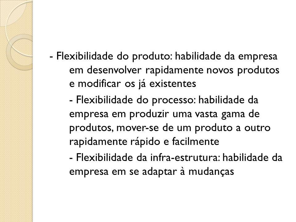 - Flexibilidade do produto: habilidade da empresa em desenvolver rapidamente novos produtos e modificar os já existentes - Flexibilidade do processo: