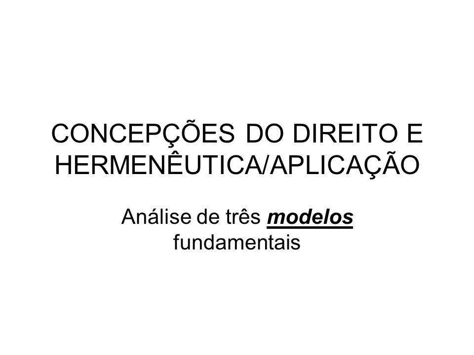CONCEPÇÕES DO DIREITO E HERMENÊUTICA/APLICAÇÃO Análise de três modelos fundamentais