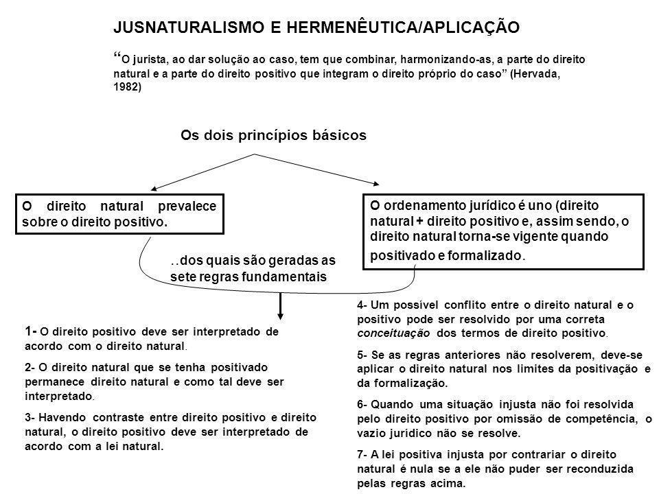 JUSNATURALISMO E HERMENÊUTICA/APLICAÇÃO O jurista, ao dar solução ao caso, tem que combinar, harmonizando-as, a parte do direito natural e a parte do