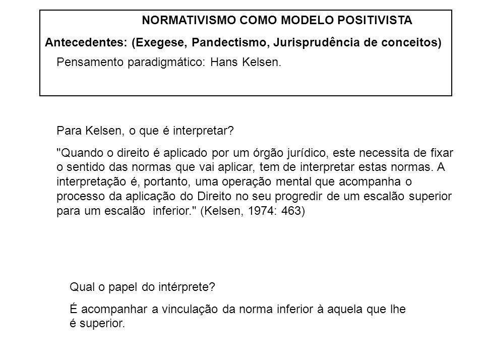 NORMATIVISMO COMO MODELO POSITIVISTA Antecedentes: (Exegese, Pandectismo, Jurisprudência de conceitos) Pensamento paradigmático: Hans Kelsen. Para Kel