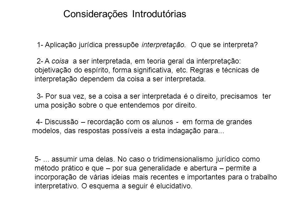 Considerações Introdutórias 1- Aplicação jurídica pressupõe interpretação. O que se interpreta? 2- A coisa a ser interpretada, em teoria geral da inte