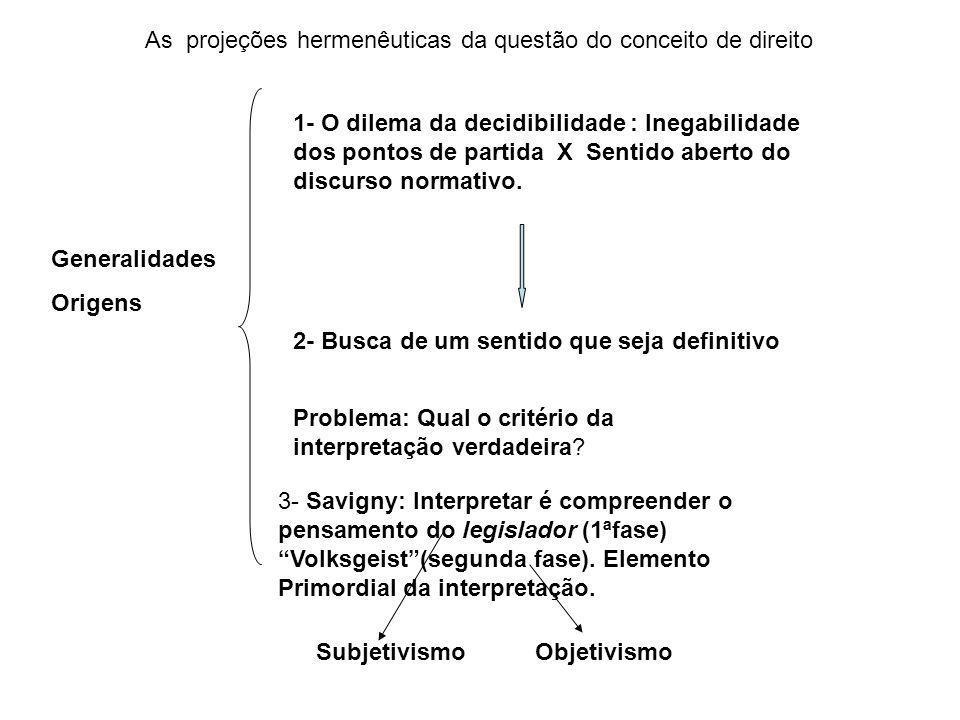 Generalidades Origens 1- O dilema da decidibilidade : Inegabilidade dos pontos de partida X Sentido aberto do discurso normativo. 2- Busca de um senti