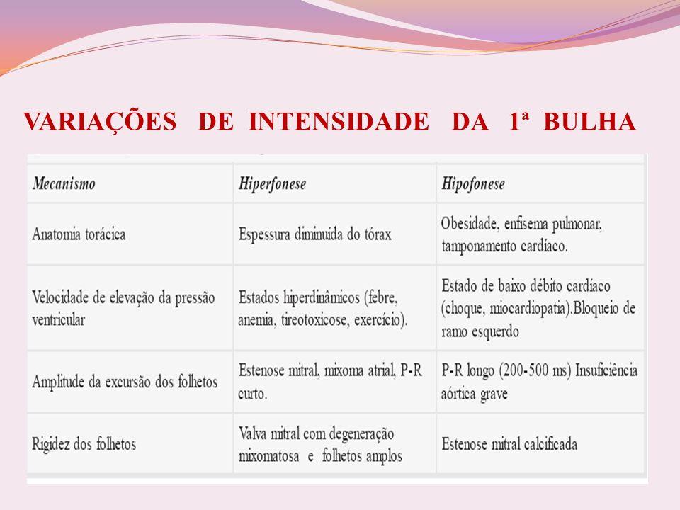VARIAÇÕES DE INTENSIDADE DA 1ª BULHA