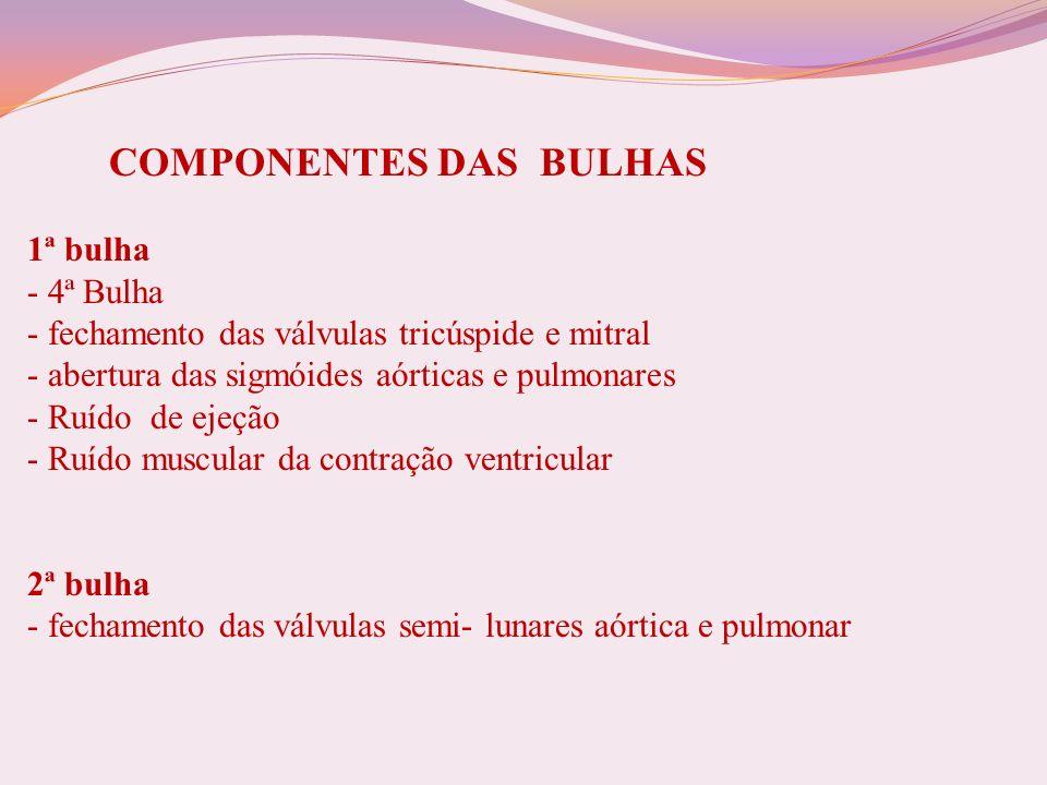 COMPONENTES DAS BULHAS 1ª bulha - 4ª Bulha - fechamento das válvulas tricúspide e mitral - abertura das sigmóides aórticas e pulmonares - Ruído de eje