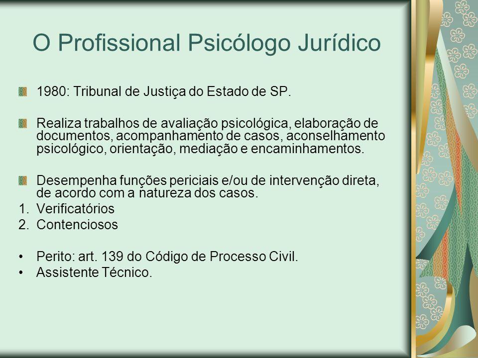 O Profissional Psicólogo Jurídico 1980: Tribunal de Justiça do Estado de SP. Realiza trabalhos de avaliação psicológica, elaboração de documentos, aco