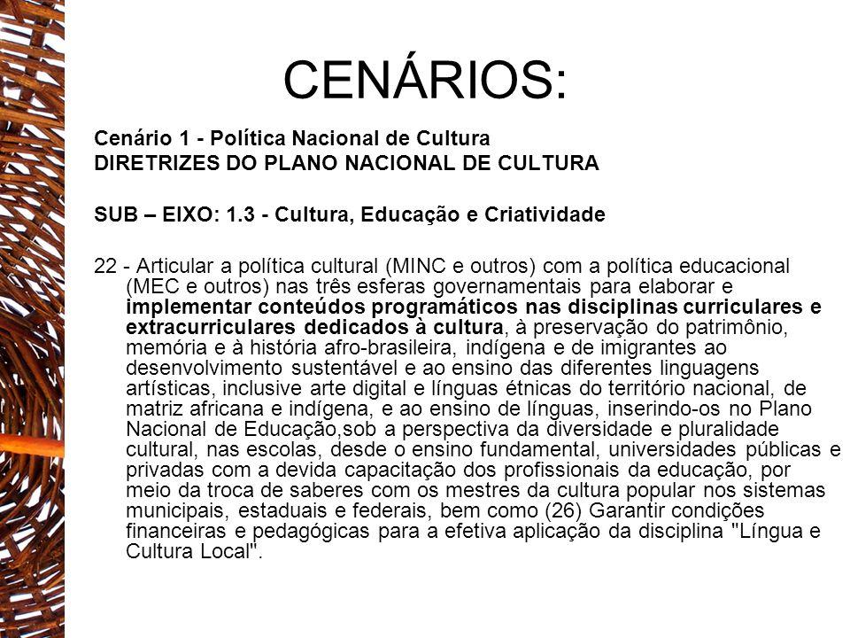 CENÁRIOS: Cenário 1 - Política Nacional de Cultura DIRETRIZES DO PLANO NACIONAL DE CULTURA SUB – EIXO: 1.3 - Cultura, Educação e Criatividade 22 - Art