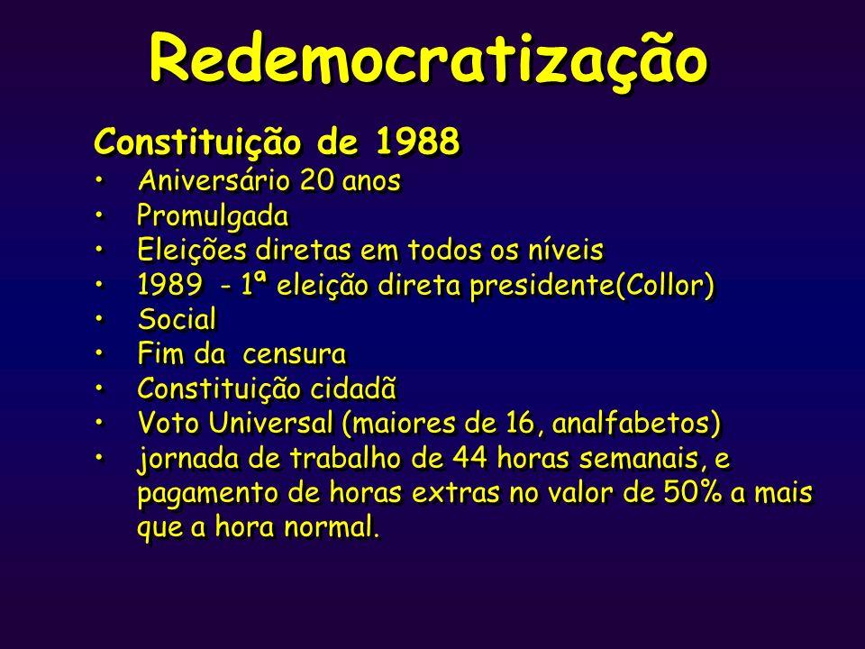 Redemocratização Constituição de 1988 Aniversário 20 anos Promulgada Eleições diretas em todos os níveis 1989 - 1ª eleição direta presidente(Collor) S