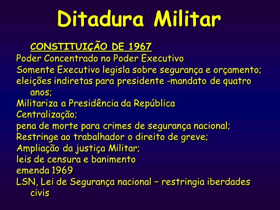 Ditadura Militar CONSTITUIÇÃO DE 1967 Poder Concentrado no Poder Executivo Somente Executivo legisla sobre segurança e orçamento; eleições indiretas p
