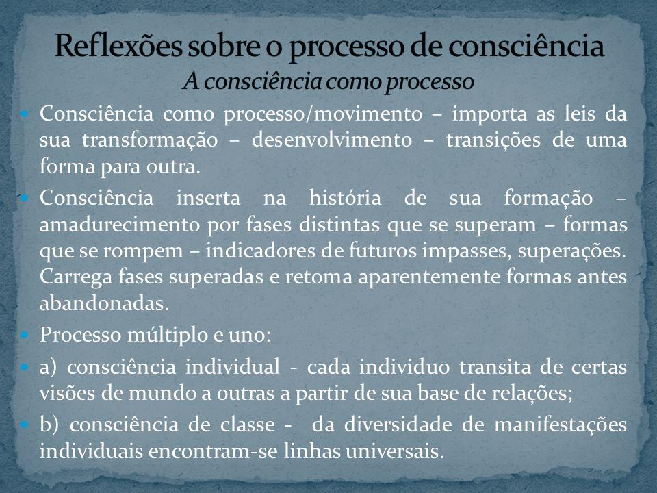 Consciência como processo/movimento – importa as leis da sua transformação – desenvolvimento – transições de uma forma para outra. Consciência inserta