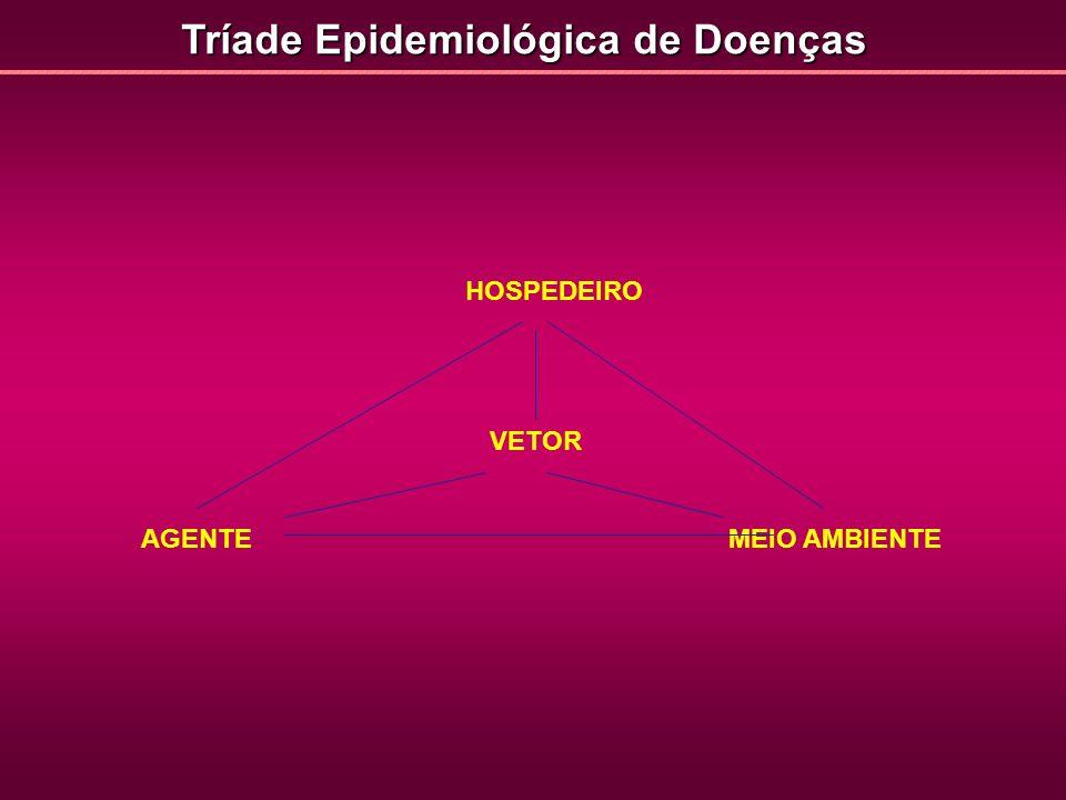 Principais Doenças Causadas por Protozoários - Distribuição mundial; - Aproximadamente 50% dos portadores são assintomáticos; - Acomete principalmente crianças – Gastroenterite ; Duodenite.