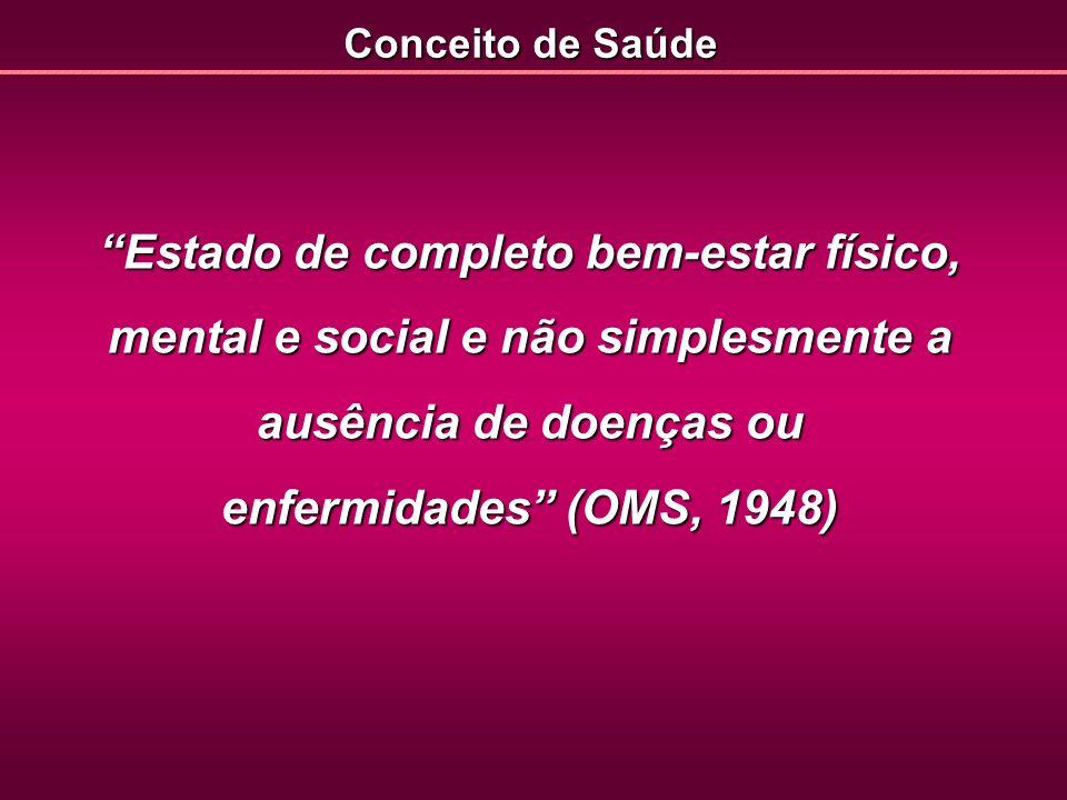 Estado de completo bem-estar físico, mental e social e não simplesmente a ausência de doenças ou enfermidades (OMS, 1948) Conceito de Saúde
