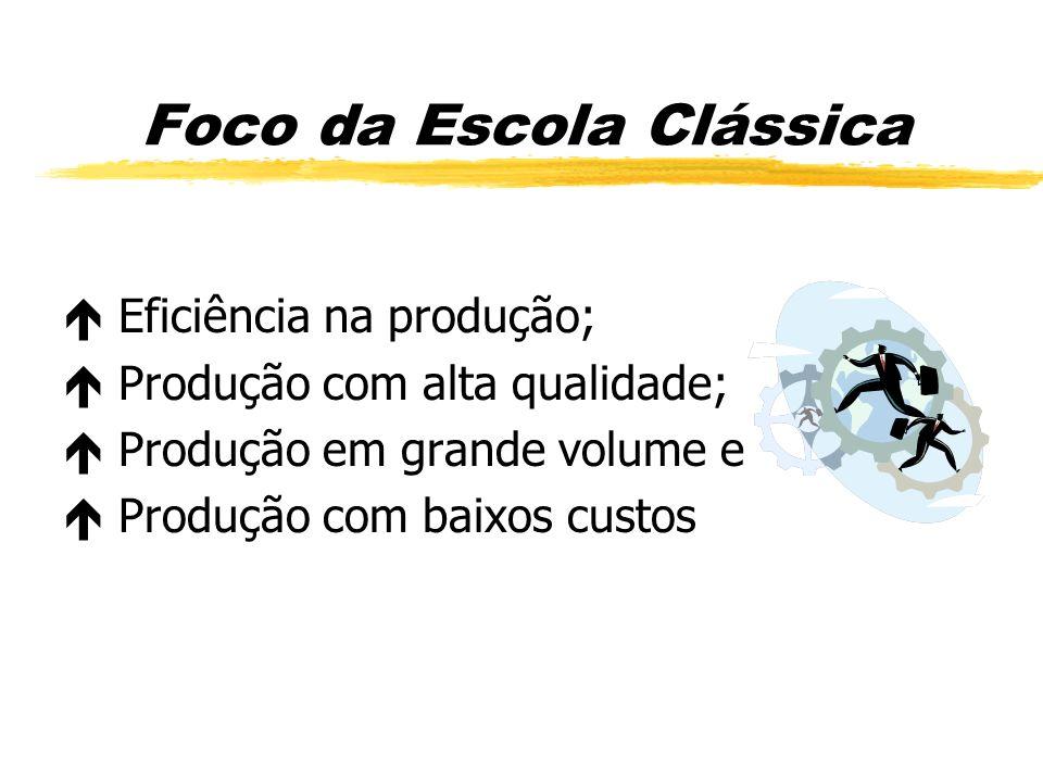 Foco da Escola Clássica Eficiência na produção; Produção com alta qualidade; Produção em grande volume e Produção com baixos custos