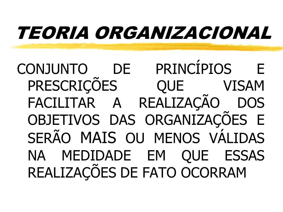CLASSIFICAÇÃO DAS TEORIAS ORGANIZACIONAIS TEORIAS MECANICISTAS: Enfatiza aspectos técnicos - tarefas, rotinas, estruturas,etc.