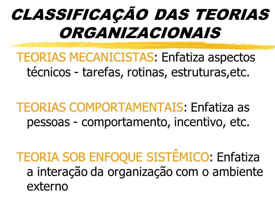 CLASSIFICAÇÃO DAS TEORIAS ORGANIZACIONAIS TEORIAS MECANICISTAS: Enfatiza aspectos técnicos - tarefas, rotinas, estruturas,etc. TEORIAS COMPORTAMENTAIS