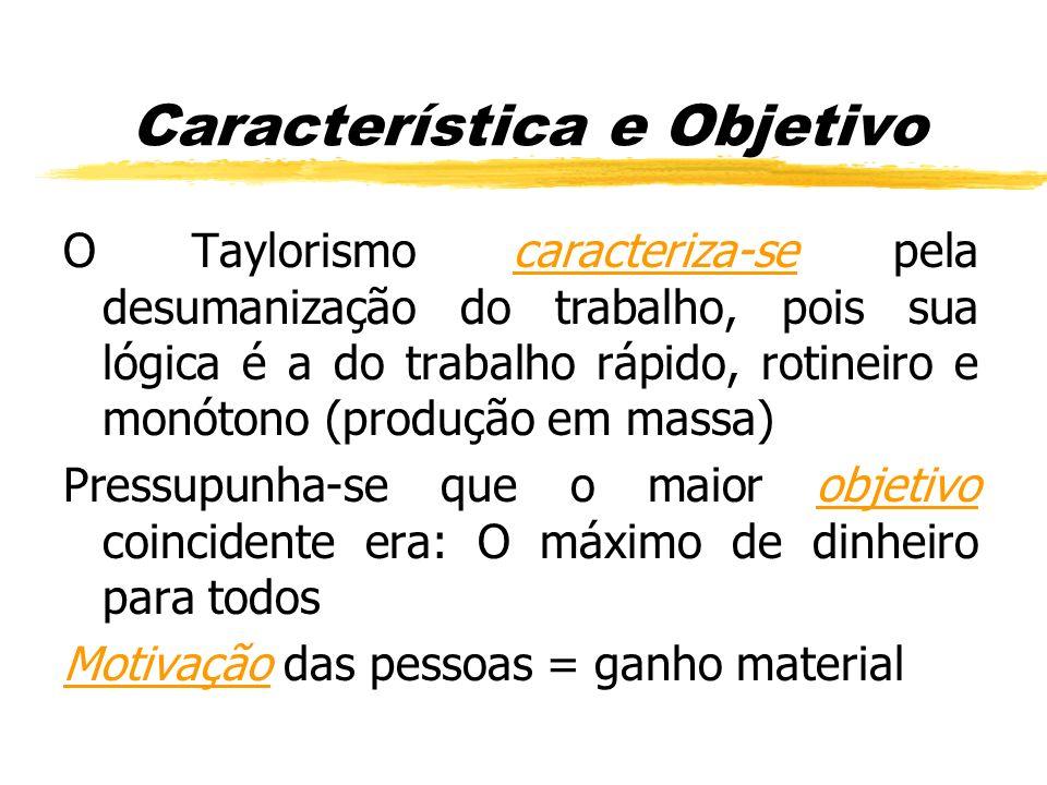 Característica e Objetivo O Taylorismo caracteriza-se pela desumanização do trabalho, pois sua lógica é a do trabalho rápido, rotineiro e monótono (pr
