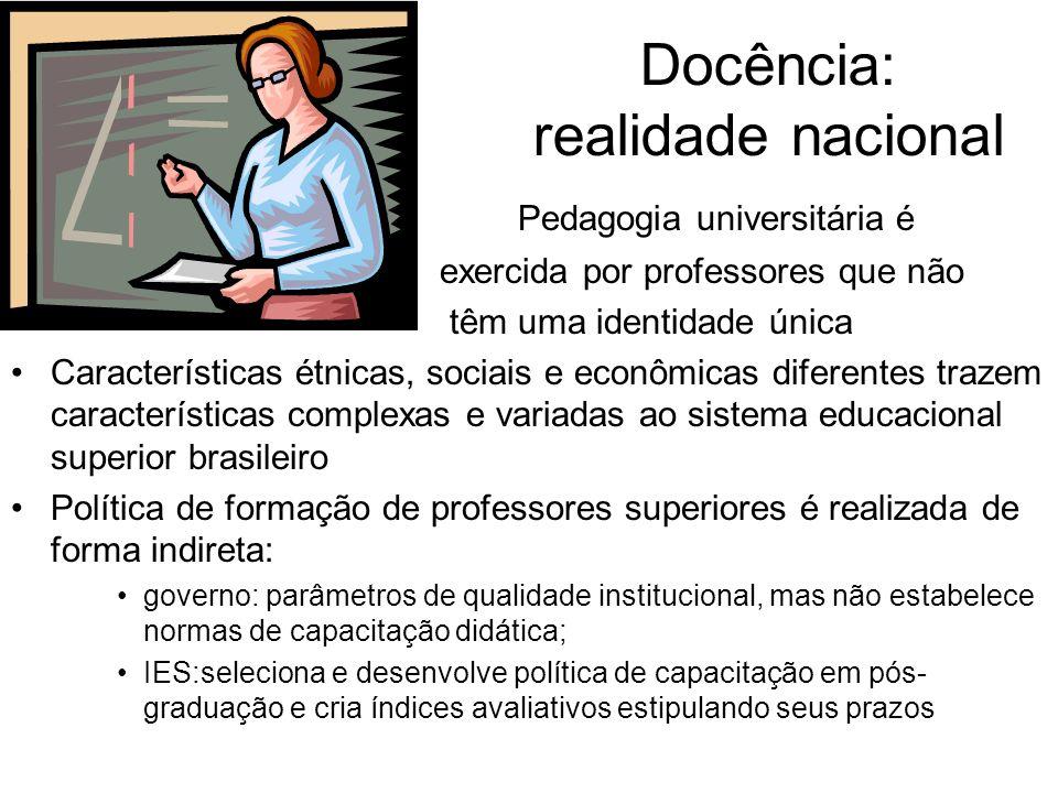 Docência: realidade nacional Pedagogia universitária é exercida por professores que não têm uma identidade única Características étnicas, sociais e ec