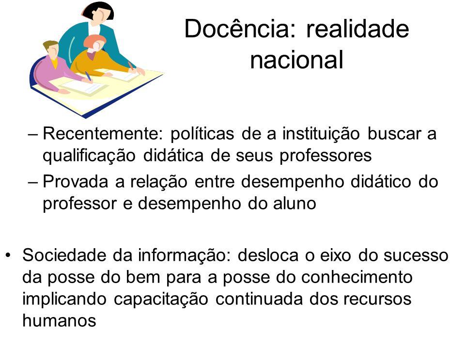 Docência: realidade nacional –Recentemente: políticas de a instituição buscar a qualificação didática de seus professores –Provada a relação entre des