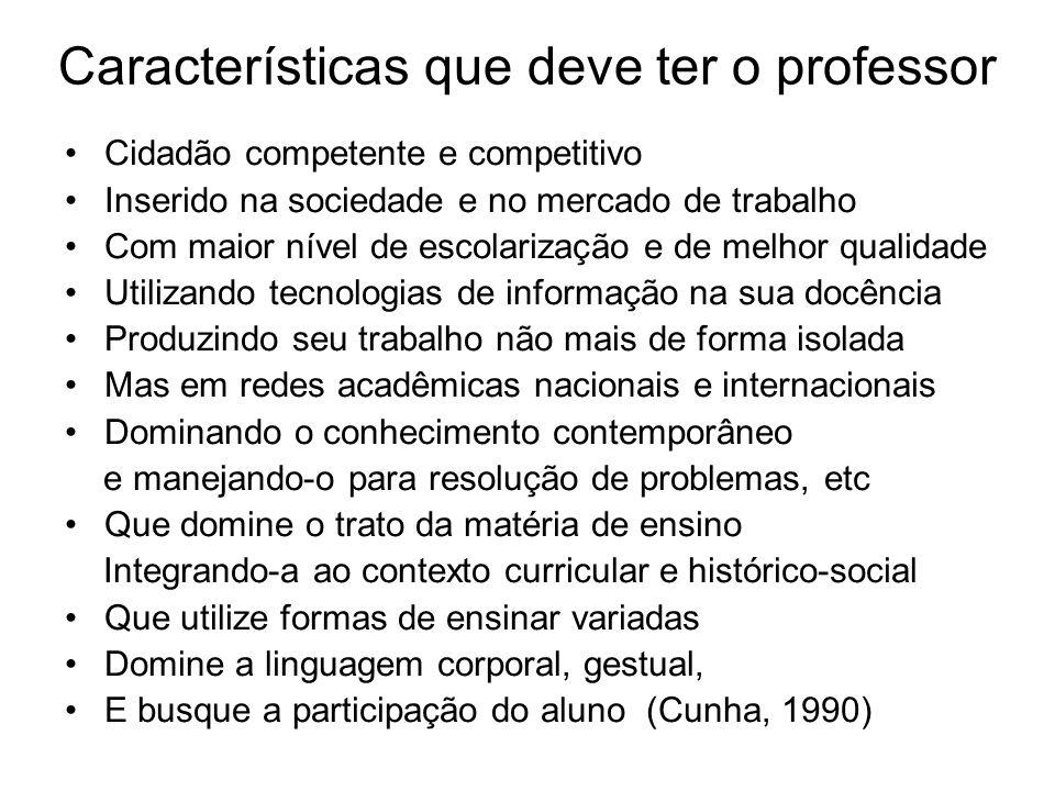 Características que deve ter o professor Cidadão competente e competitivo Inserido na sociedade e no mercado de trabalho Com maior nível de escolariza