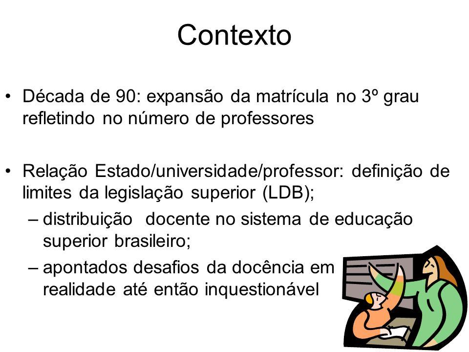 Contexto Década de 90: expansão da matrícula no 3º grau refletindo no número de professores Relação Estado/universidade/professor: definição de limite