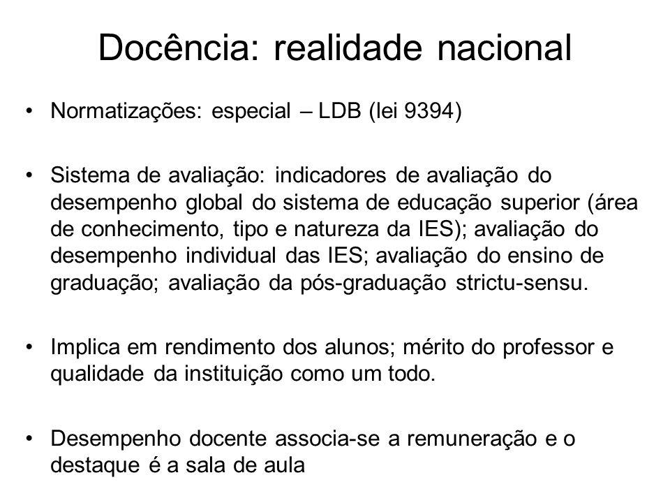 Docência: realidade nacional Normatizações: especial – LDB (lei 9394) Sistema de avaliação: indicadores de avaliação do desempenho global do sistema d