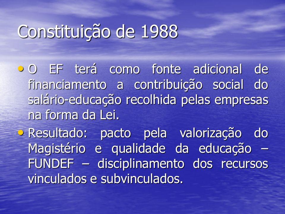 Constituição de 1988 O EF terá como fonte adicional de financiamento a contribuição social do salário-educação recolhida pelas empresas na forma da Le