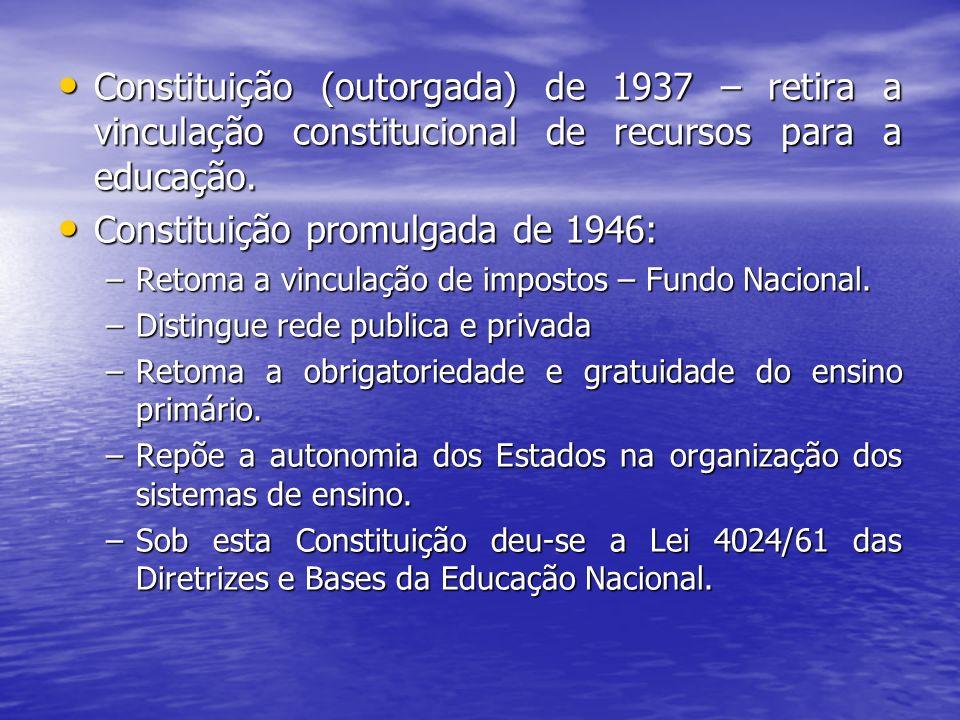Constituição (outorgada) de 1937 – retira a vinculação constitucional de recursos para a educação. Constituição (outorgada) de 1937 – retira a vincula