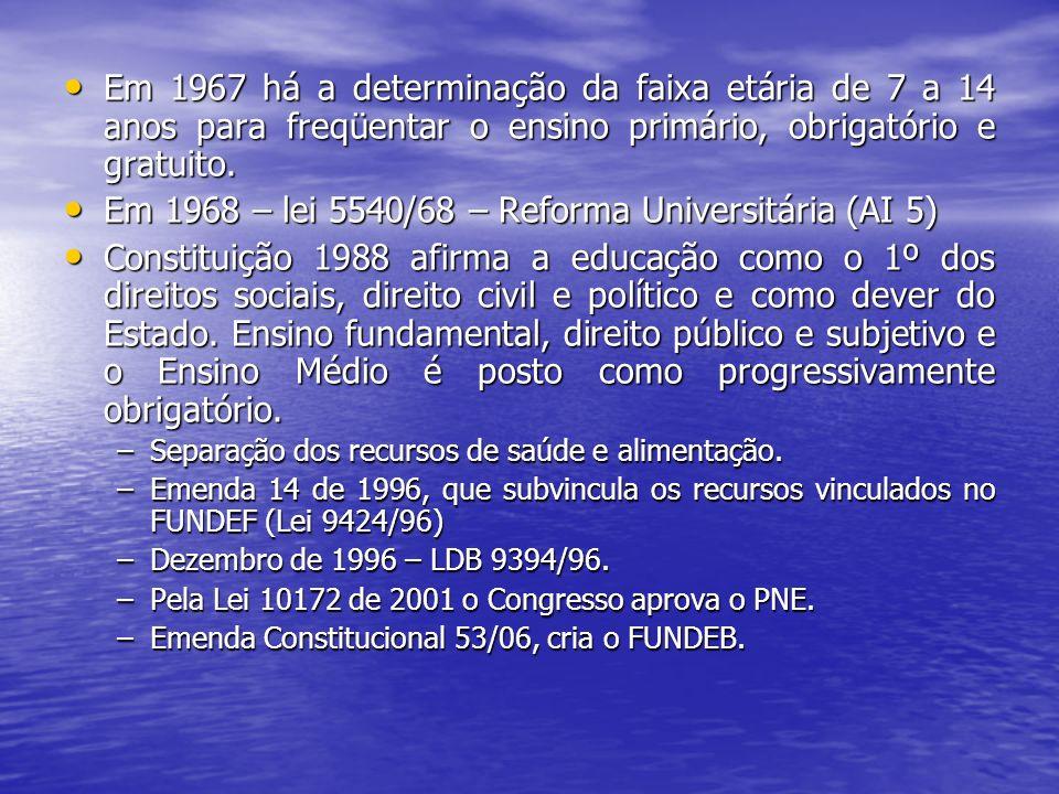Em 1967 há a determinação da faixa etária de 7 a 14 anos para freqüentar o ensino primário, obrigatório e gratuito. Em 1967 há a determinação da faixa
