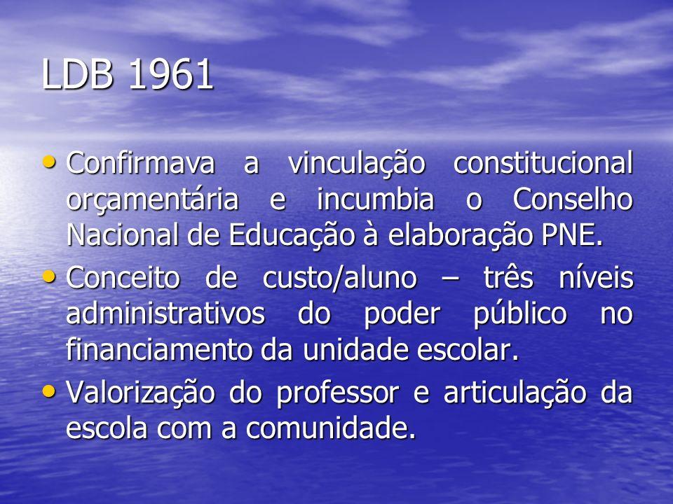 LDB 1961 Confirmava a vinculação constitucional orçamentária e incumbia o Conselho Nacional de Educação à elaboração PNE. Confirmava a vinculação cons