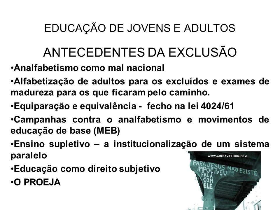 EDUCAÇÃO DE JOVENS E ADULTOS ANTECEDENTES DA EXCLUSÃO Analfabetismo como mal nacional Alfabetização de adultos para os excluídos e exames de madureza