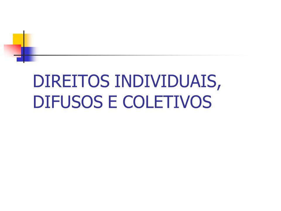 DIREITOS INDIVIDUAIS, DIFUSOS E COLETIVOS