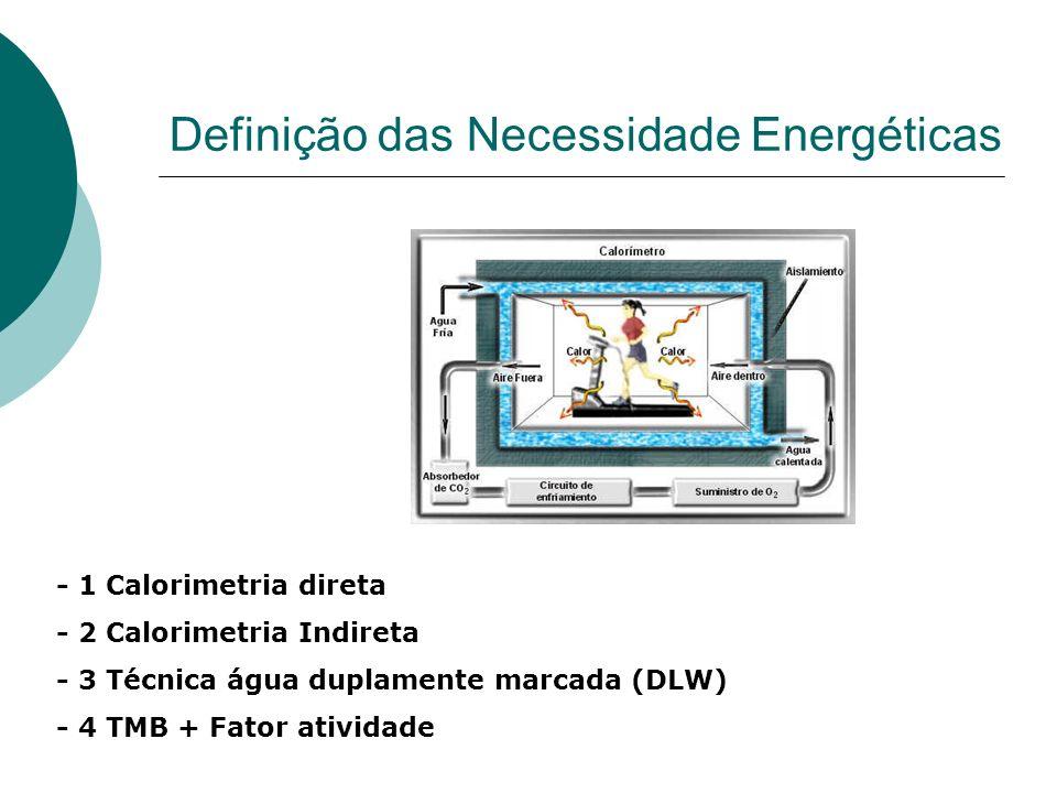 Definição das Necessidade Energéticas - 1 Calorimetria direta - 2 Calorimetria Indireta - 3 Técnica água duplamente marcada (DLW) - 4 TMB + Fator ativ