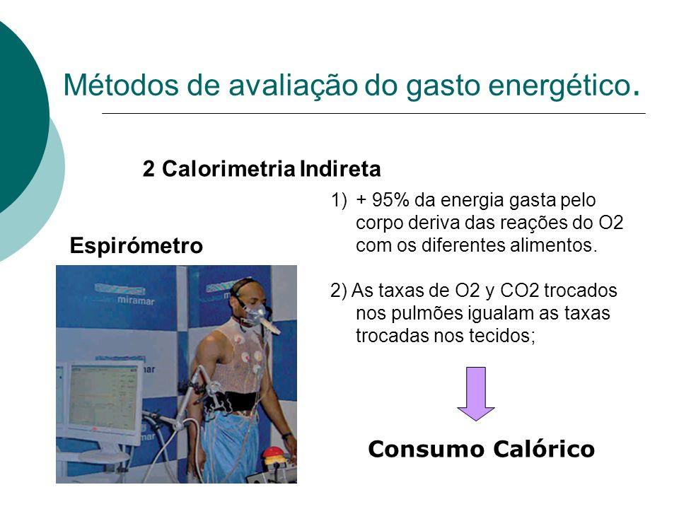 2 Calorimetria Indireta Métodos de avaliação do gasto energético. 1)+ 95% da energia gasta pelo corpo deriva das reações do O2 com os diferentes alime