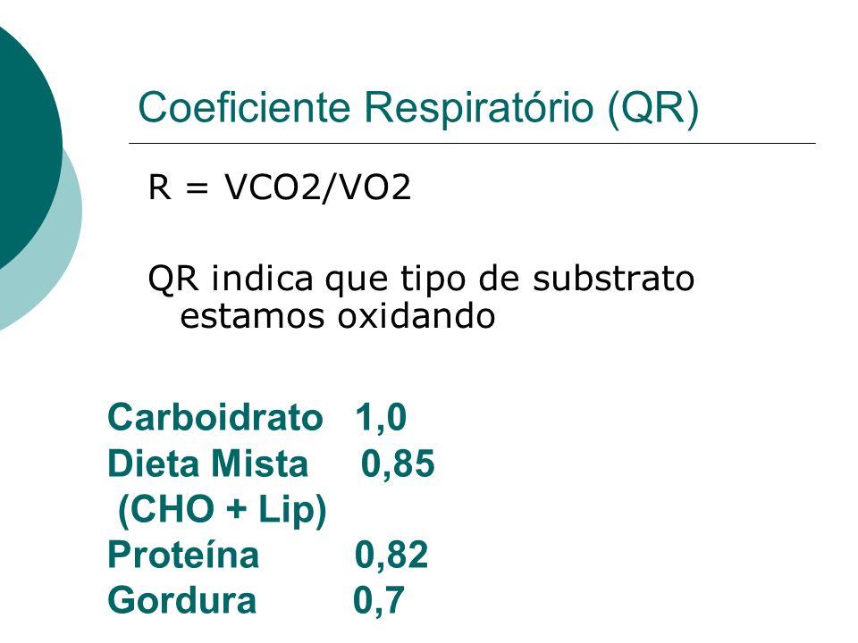 Coeficiente Respiratório (QR) R = VCO2/VO2 QR indica que tipo de substrato estamos oxidando Carboidrato 1,0 Dieta Mista 0,85 (CHO + Lip) Proteína 0,82