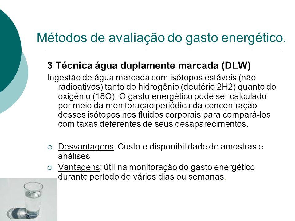 Métodos de avaliação do gasto energético. 3 Técnica água duplamente marcada (DLW) Ingestão de água marcada com isótopos estáveis (não radioativos) tan