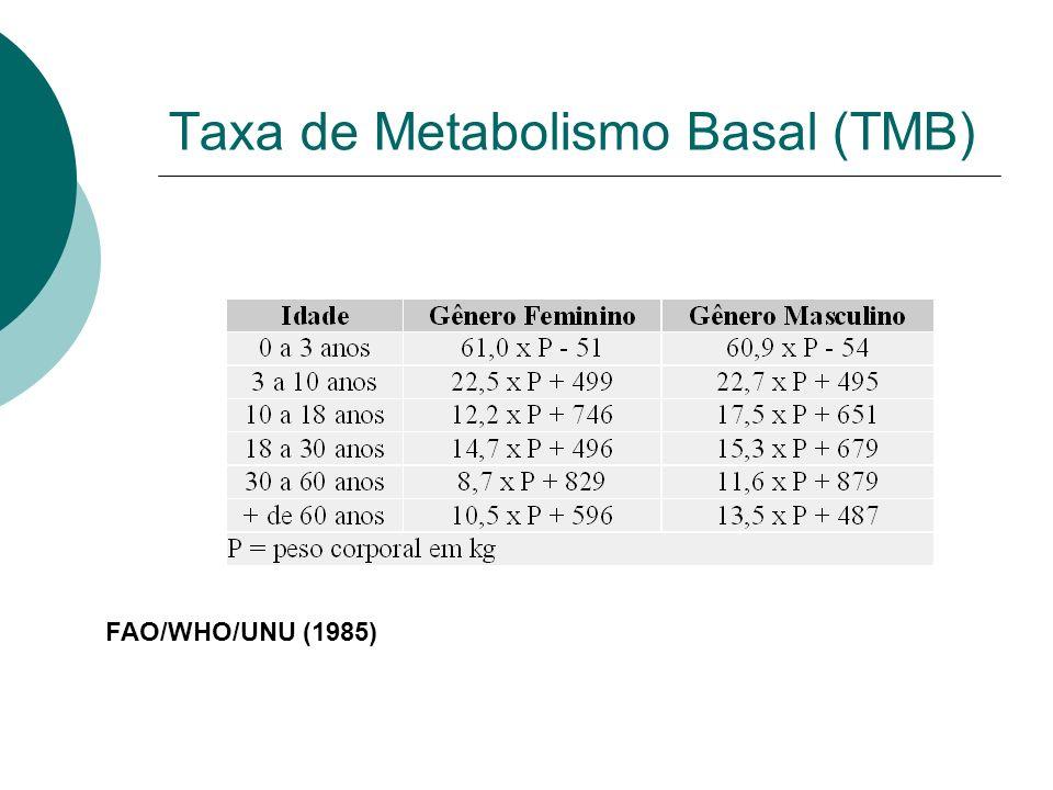 Taxa de Metabolismo Basal (TMB) FAO/WHO/UNU (1985)
