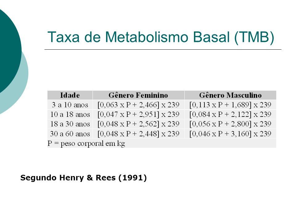 Taxa de Metabolismo Basal (TMB) Segundo Henry & Rees (1991)