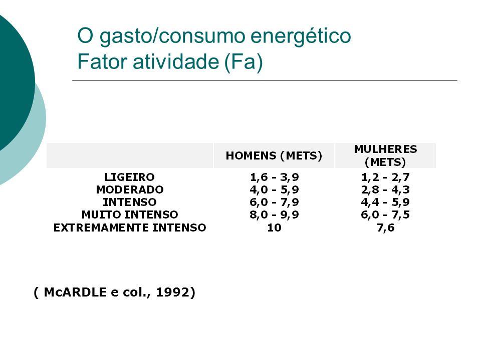 O gasto/consumo energético Fator atividade (Fa) ( McARDLE e col., 1992)