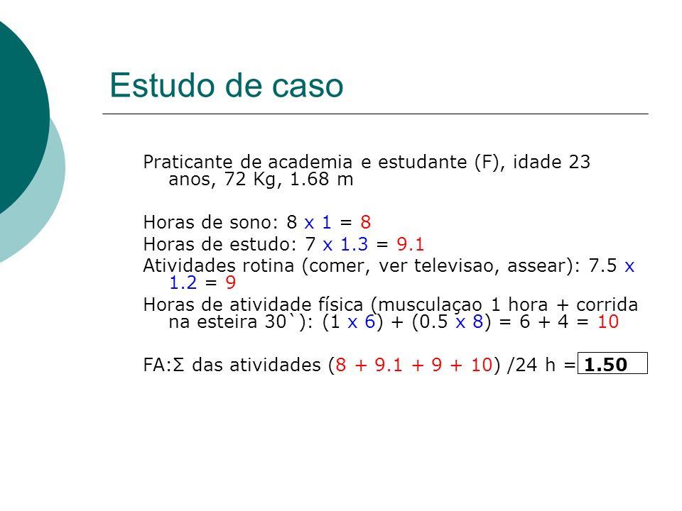 Estudo de caso Praticante de academia e estudante (F), idade 23 anos, 72 Kg, 1.68 m Horas de sono: 8 x 1 = 8 Horas de estudo: 7 x 1.3 = 9.1 Atividades